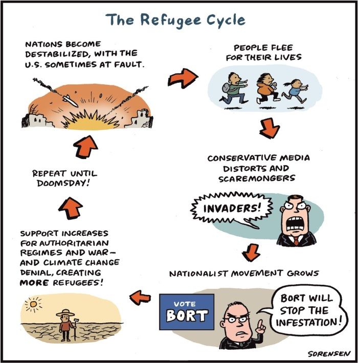 Refugee Cycle